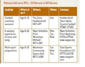feb half term 2014 kirklees events a
