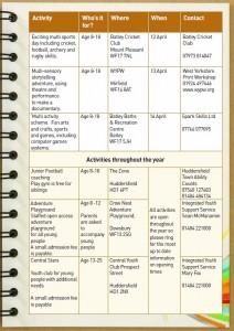 Kirklees easter 2015 activities page 2